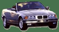 European Car Insurance Car